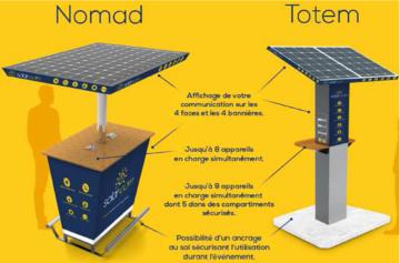 Descriptif Solar Com